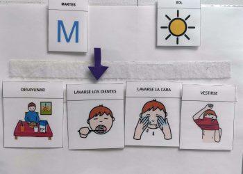 Agenda visual TEACCH Tratamiento autismo